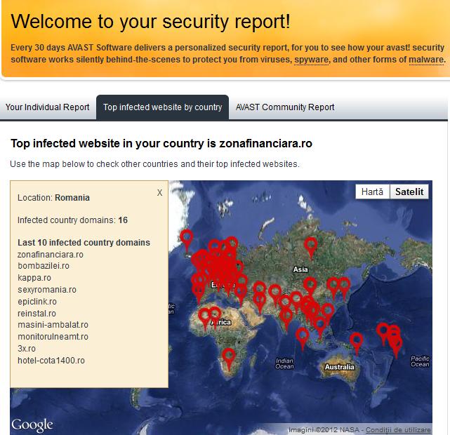 clasament site -uri virusate