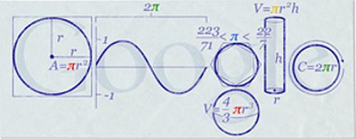 14 martie= ziua π (pi)