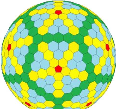 Descoperire matematica : forma geometrica