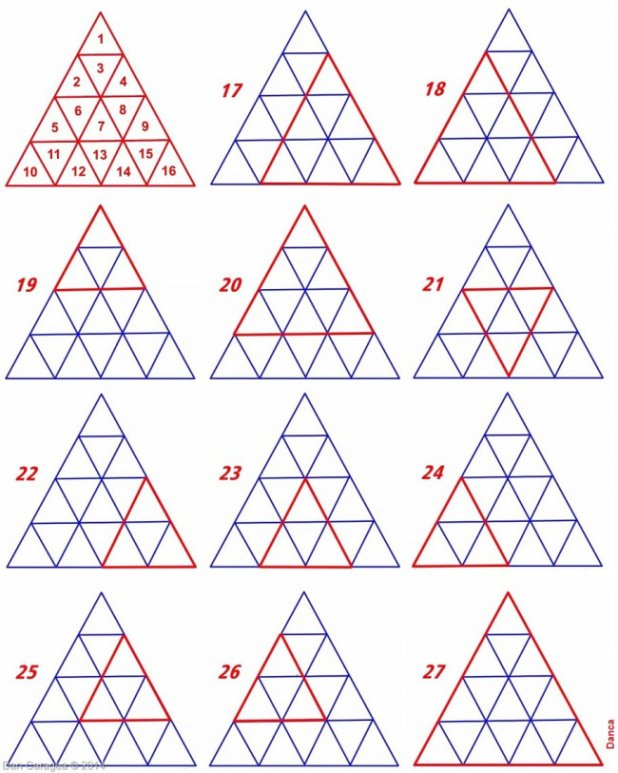 Probleme distractive – cate triunghiuri sunt?