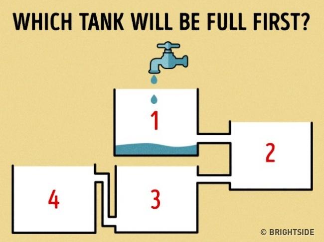Ce bazin se va umple primul?